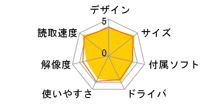 サンワサプライ 400-SCN024