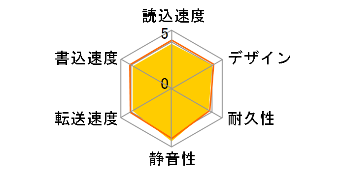 IODATA HDPC-UT500SE [シルバー]