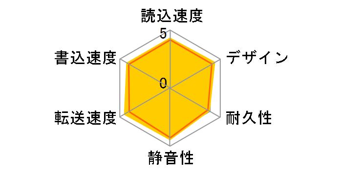 HDPC-UT1.0SE [シルバー]のユーザーレビュー