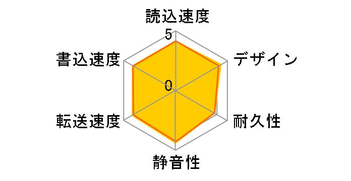 HDCL-UT2.0KC [ブラック]のユーザーレビュー
