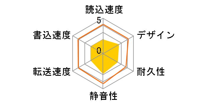 HDCL-UT3.0KC [ブラック]のユーザーレビュー