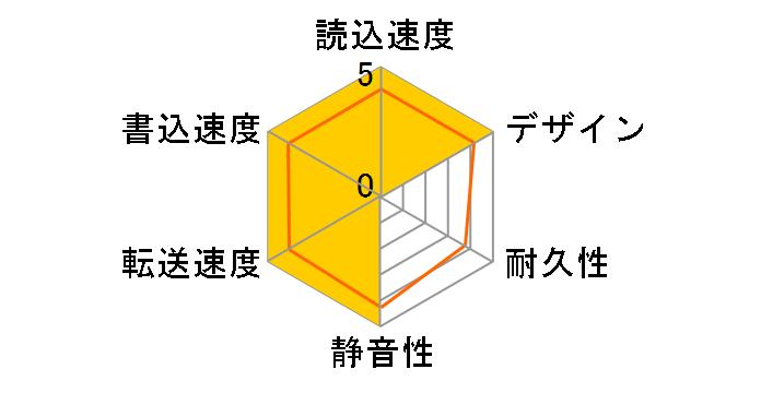 HDCL-UT4.0KC [�u���b�N]�̃��[�U�[���r���[