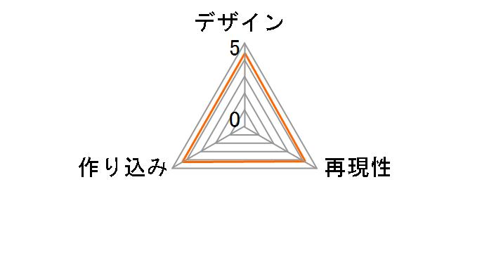 S.H.�t�B�M���A�[�c �_�[�X�E�x�C�_�[�̃��[�U�[���r���[