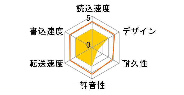 HDPF-UT500KC [ブラック]のユーザーレビュー