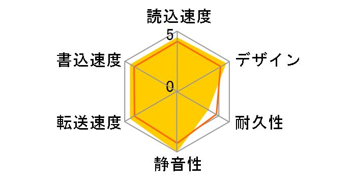 HDPF-UT1.0KC [ブラック]のユーザーレビュー