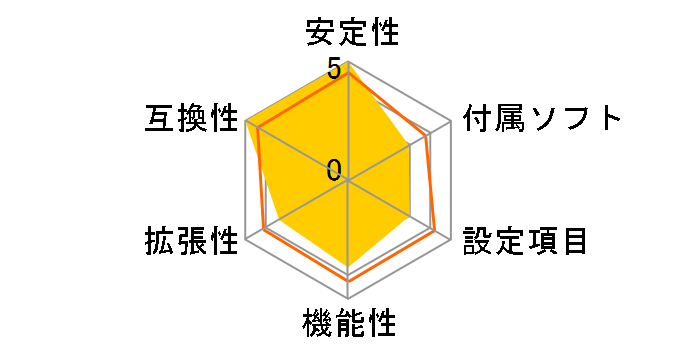GA-B85M-Gaming 3 [Rev.1.0]�̃��[�U�[���r���[