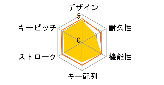 エレコム TK-FDM078TBK [ブラック]