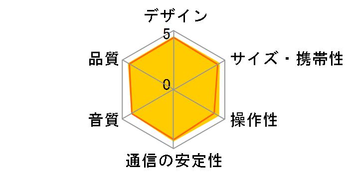 SRS-X33 (B) [ブラック]のユーザーレビュー