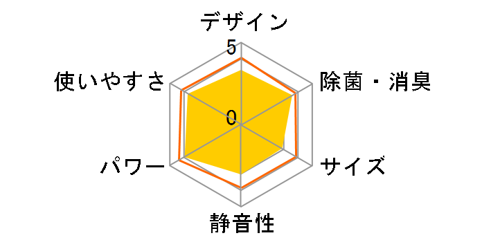 CS-J225C-W [�N���X�^���z���C�g]�̃��[�U�[���r���[