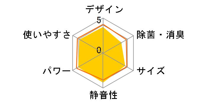 霧ヶ峰 MSZ-GE225のユーザーレビュー