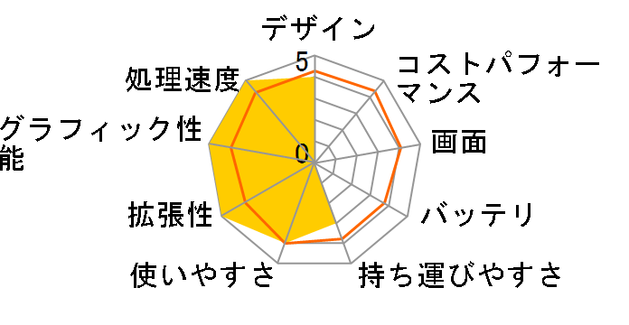dynabook R83 R83/PB PR83PBP-BHA [グラファイトブラック]のユーザーレビュー