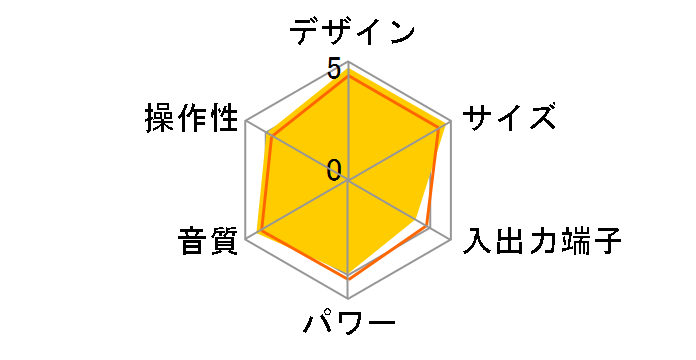 EX-S5-B [ブラック]のユーザーレビュー