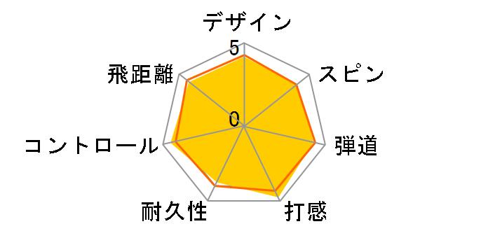 PRO V1 [2015年モデル]のユーザーレビュー