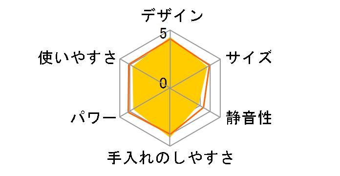 ヘルシオ ジュースプレッソ EJ-CF10A-D [オレンジ系]のユーザーレビュー