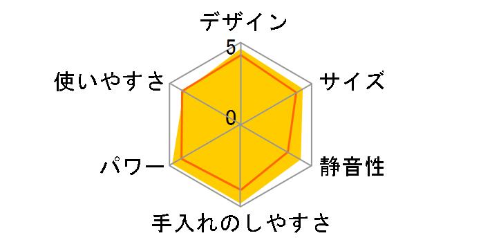 ヘルシオ ジュースプレッソ EJ-ST1-A [ブルー系]のユーザーレビュー