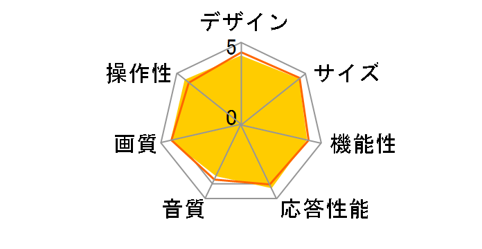 REGZA 55J10 [55インチ]のユーザーレビュー