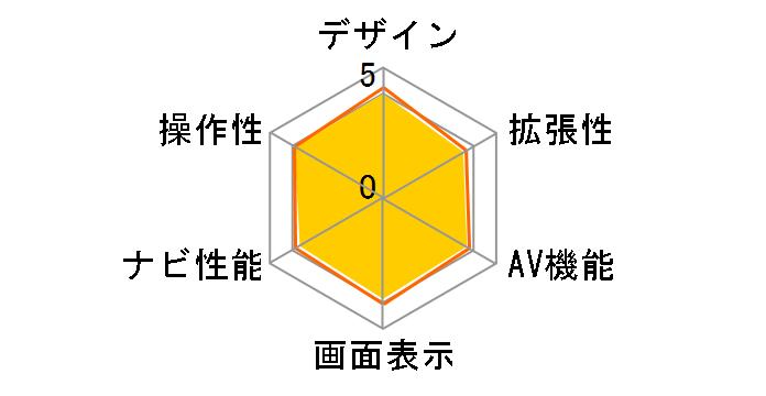 NR-MZ33-3のユーザーレビュー