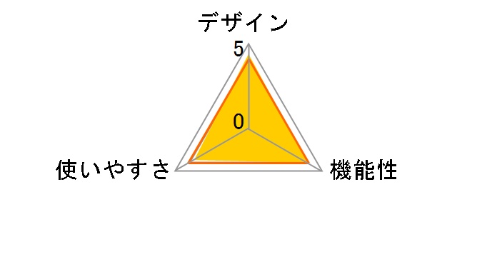 おうちリフレ EW-NA65-VP [ビビッドピンク]のユーザーレビュー