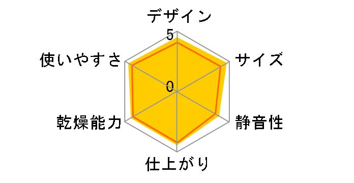 �J�����G FK-C1 [�s���N]�̃��[�U�[���r���[