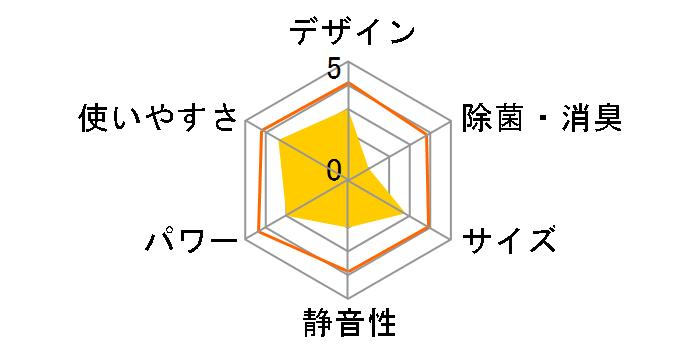 Jシリーズ AS-J22Eのユーザーレビュー