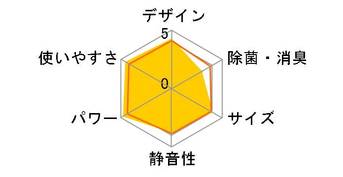 富士通ゼネラル Jシリーズ AS-J28E