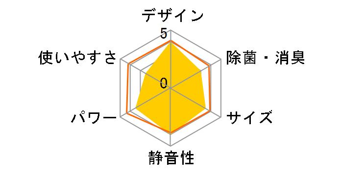 Jシリーズ AS-J40Eのユーザーレビュー