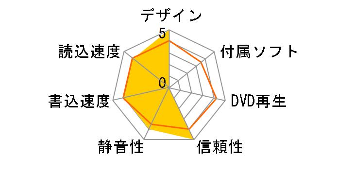 LDR-PUB8U3MSV [シルバー]のユーザーレビュー