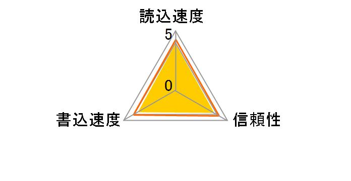 SD-C064GR7AR040A [64GB]のユーザーレビュー
