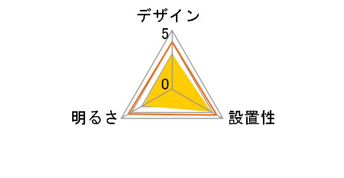 PLC6DL-Jのユーザーレビュー