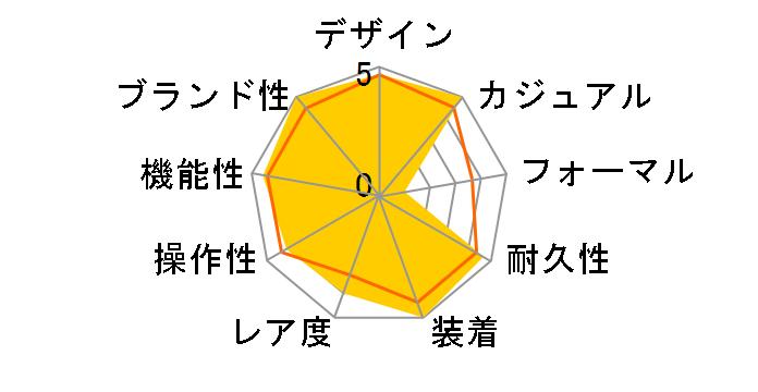 カシオ G-SHOCK マッドマン メン・イン・カモフラージュ GW-9300CM-1JR