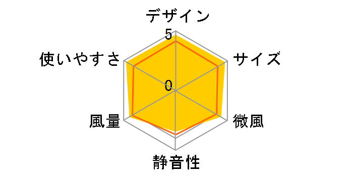 アイリスオーヤマ PCF-M15 [グレー]