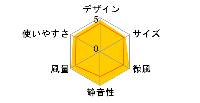 �p�i�\�j�b�N F-CL339