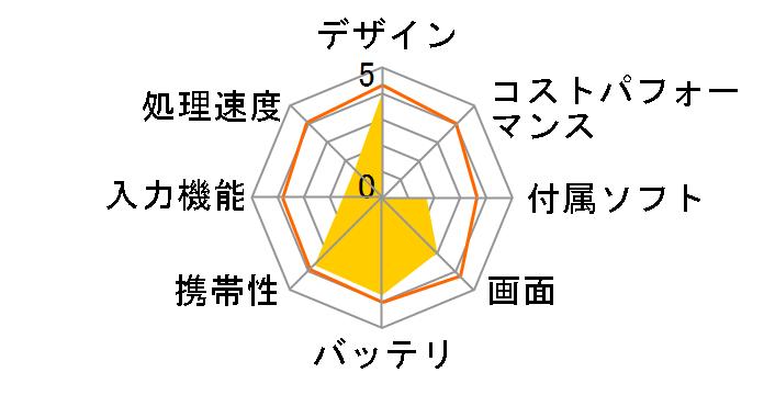 ASUS MeMO Pad 7 ME171C-GD16 [ゴールド]のユーザーレビュー