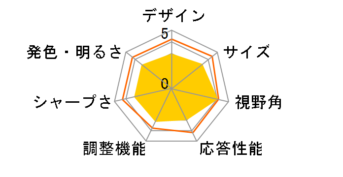 22MP47HQ-P [21.5�C���`]�̃��[�U�[���r���[