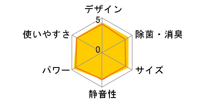 コロナ CSH-N2215R
