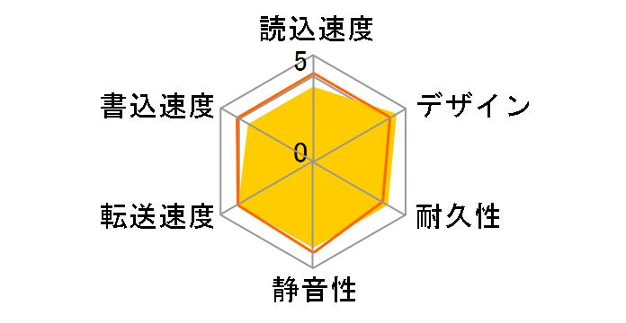 HDS2-UTX2.0のユーザーレビュー