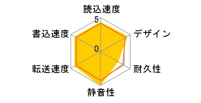 HDS2-UTX4.0のユーザーレビュー