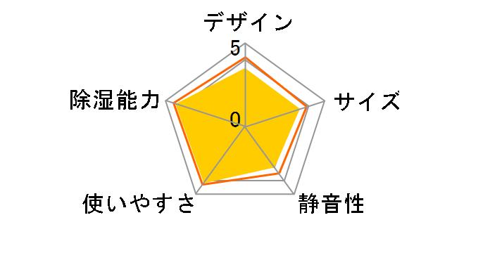 コロナ CD-P6315(AS) [スカイブルー]