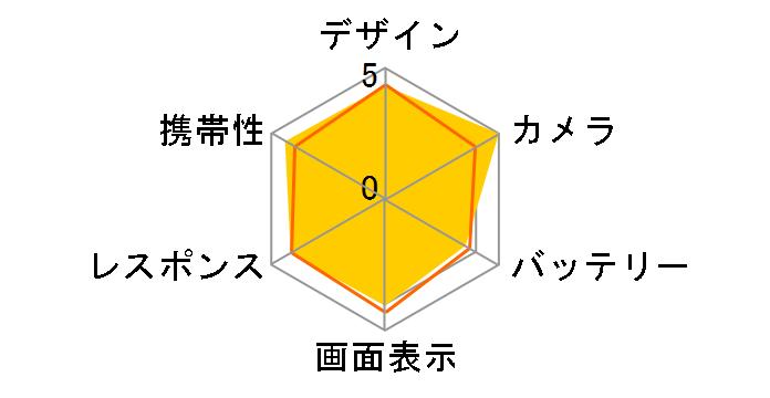 Xperia J1 Compact D5788 SIM�t���[�̃��[�U�[���r���[