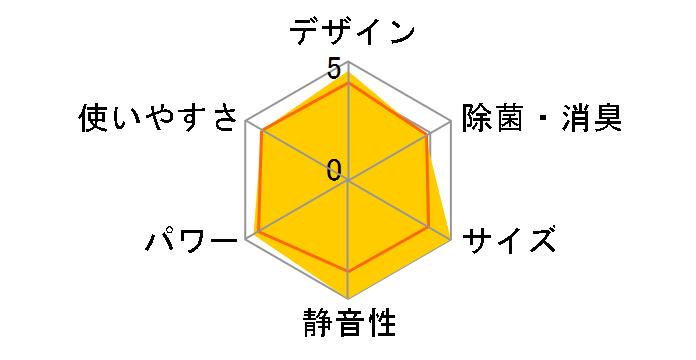 �� �����܂��� RAS-AJ36E