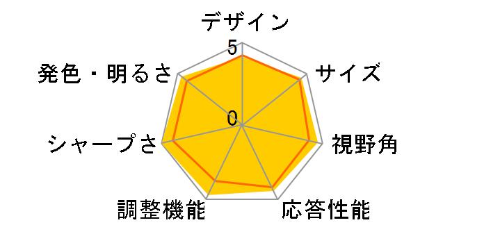 34UM67-P [34�C���`]�̃��[�U�[���r���[