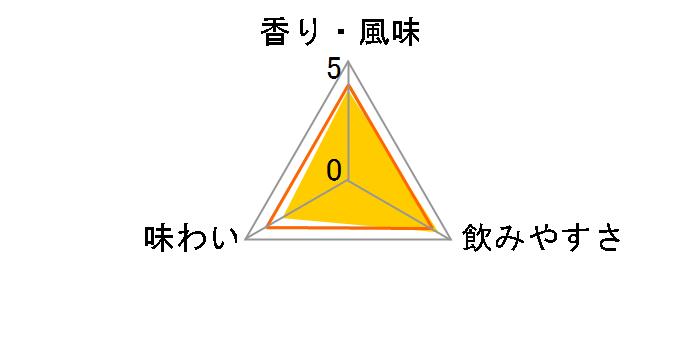 響 JAPANESE HARMONY 700mlのユーザーレビュー