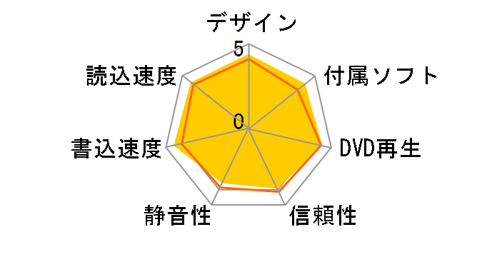 パイオニア BDR-XD05BKXL2 [ブラック]