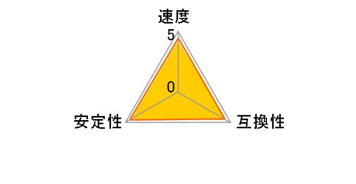 D3U1600PS-8G [DDR3 PC3-12800 8GB]のユーザーレビュー