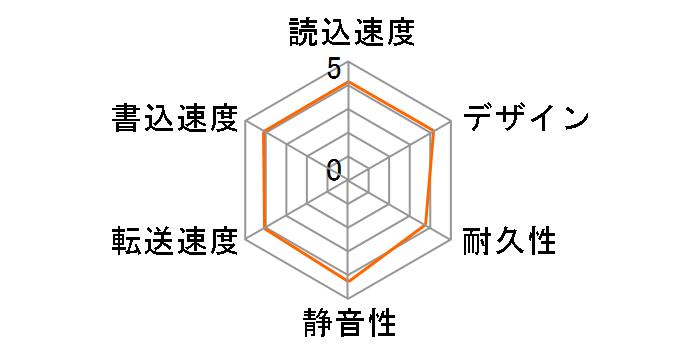 HD-3.5I3Tのユーザーレビュー