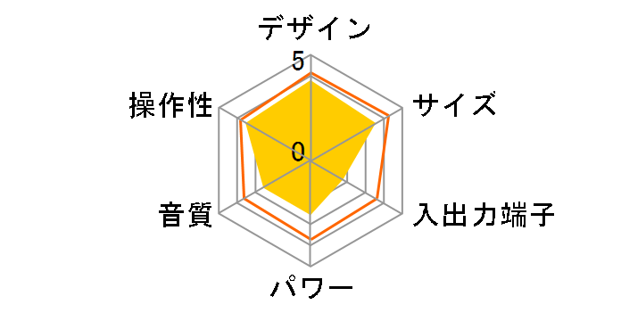 TY-CK2(H) [ライトグレー]のユーザーレビュー