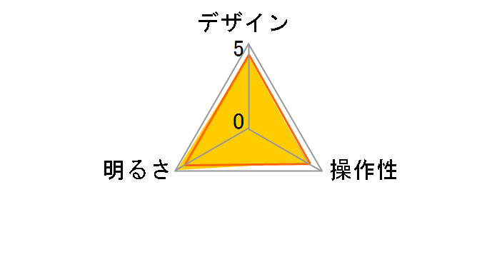 HSD16012W-D12 [クリアホワイト]のユーザーレビュー