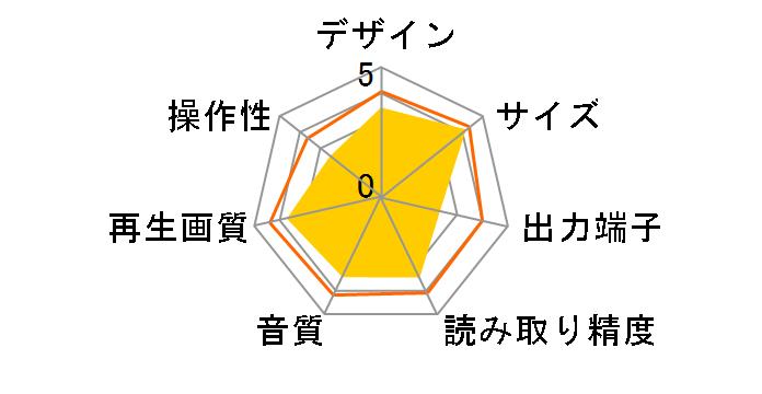 DMP-BD85のユーザーレビュー