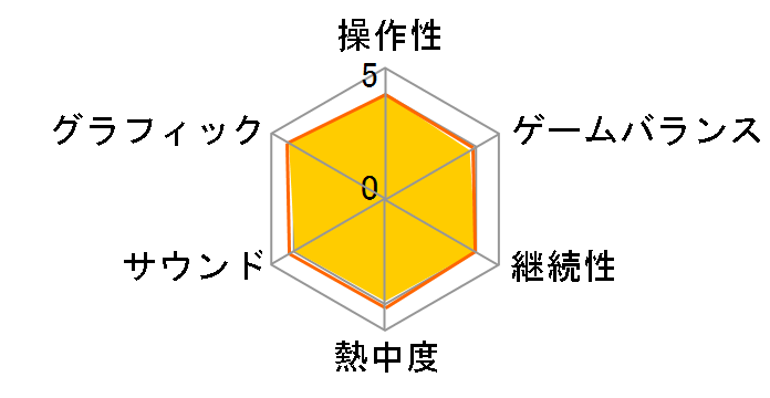 SUPER MARIO MAKER(�X�[�p�[�}���I���[�J�[)�̃��[�U�[���r���[