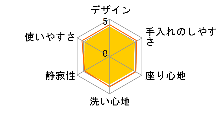 ビューティ・トワレ CH931SPFのユーザーレビュー